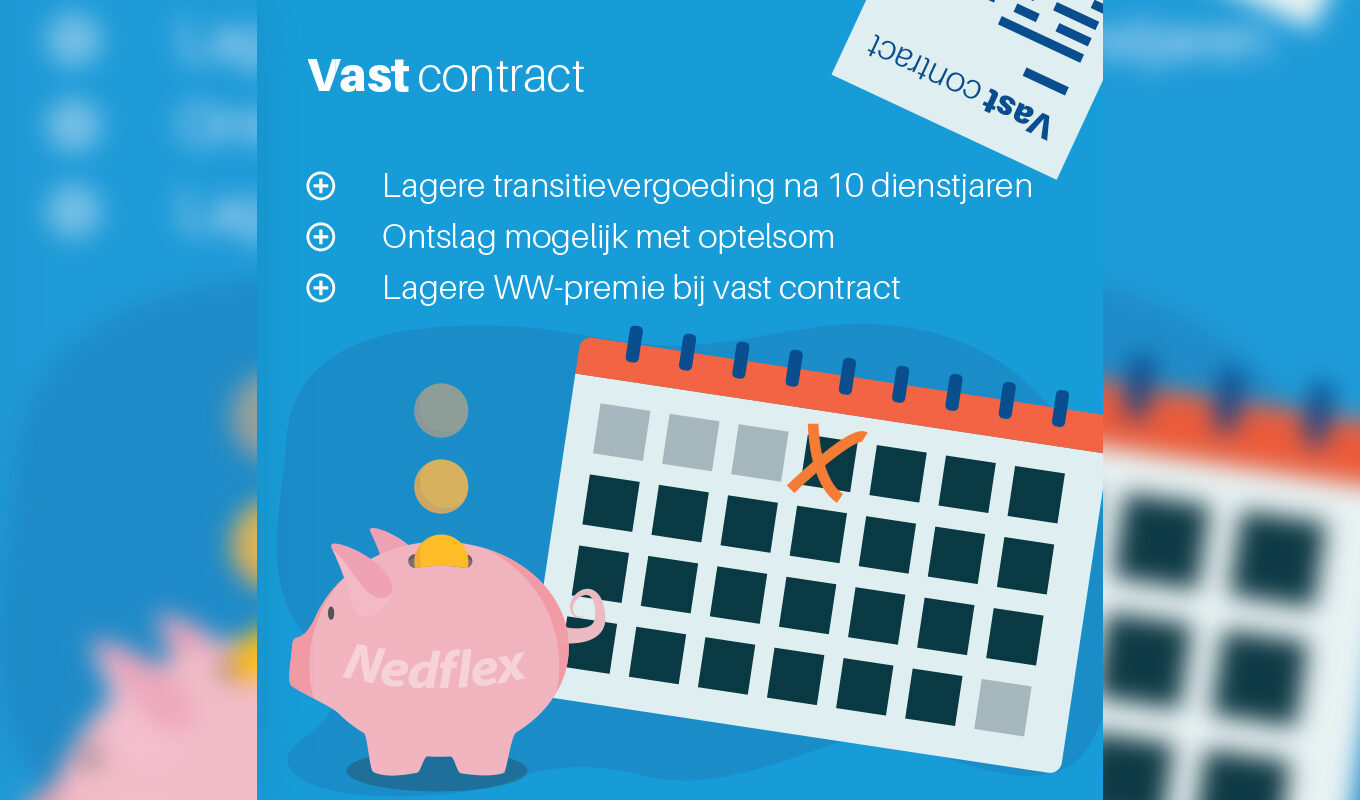 WAB blogreeks 1: Vast contract