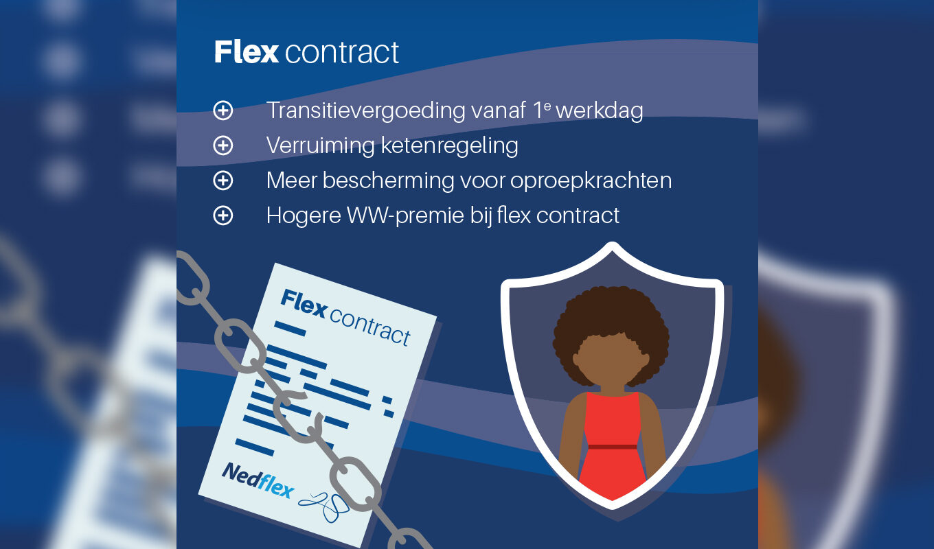 WAB blogreeks 3: flex contracten